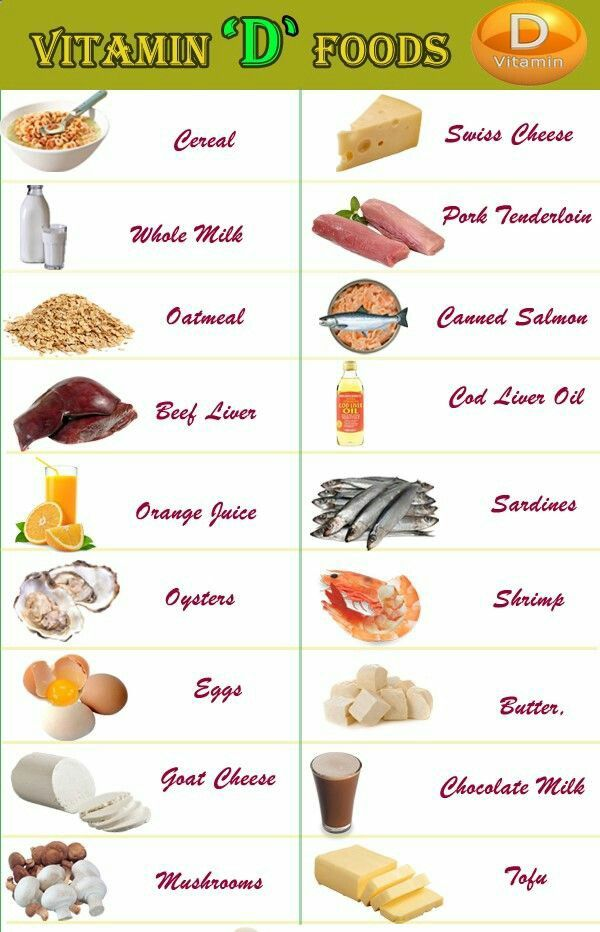 Dairy Eggs Fish Fortified Foods The Sunlight Vitamin Vitamin D Rich Food Vitamin A Foods Vitamin D Vegetables
