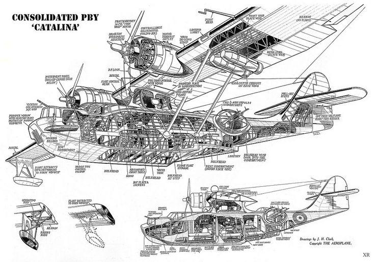 57 B Sta Bilderna Om Aviones P Pinterest Hercules