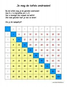 Tafels leren door de tafelmatrix methode - Ik leer in beelden