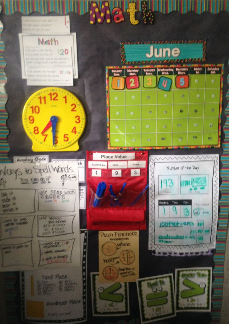 First Grade Math Focus Wall with calendar, clock, anchor charts, number of the day poster (and a little misplaced spelling chart!).