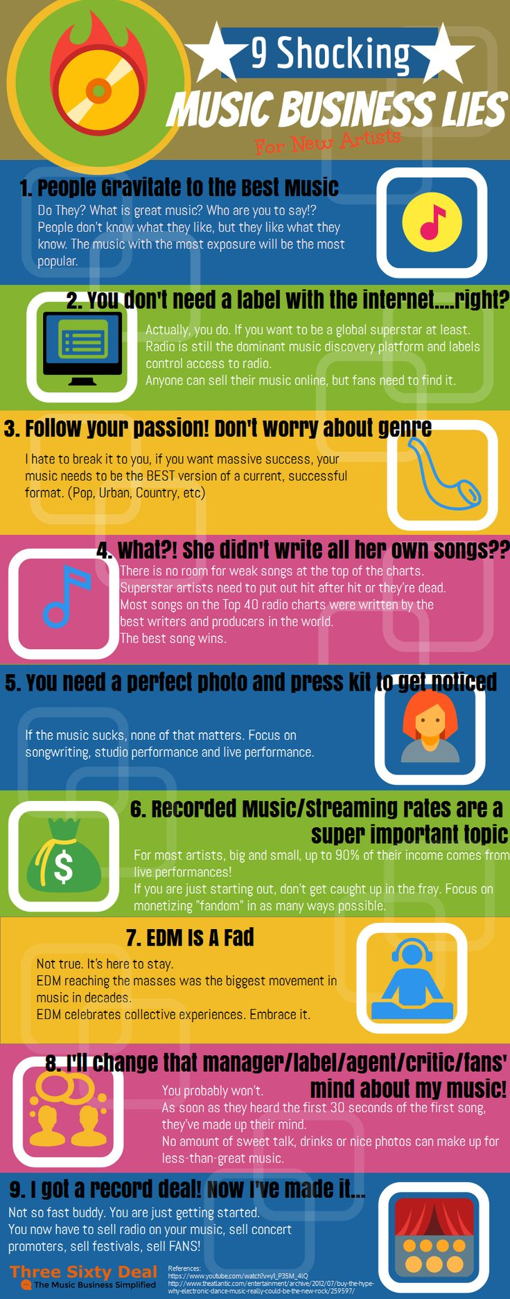 [Infographic] 9 Shocking Music Business Lies