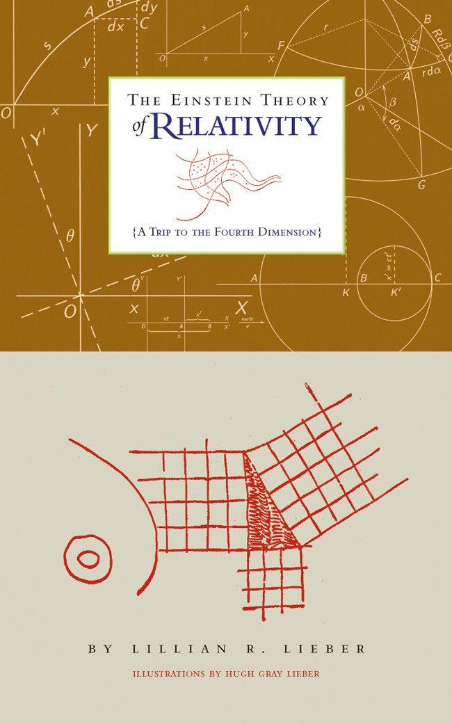 The Einstein Theory of Relativity