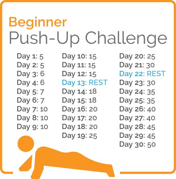 Push up weight loss plan 4 Must Do Exercises for Loss Get