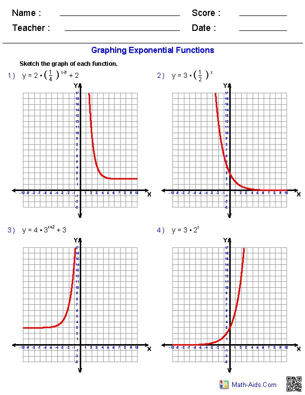 graphing exponential functions worksheets mathaidscom