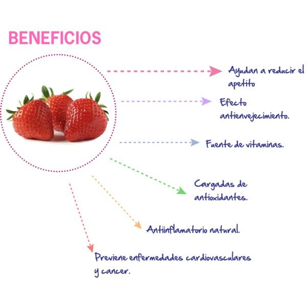 """Beneficios de las fresas"" by dalia-gmz-d-gmz on Polyvore"