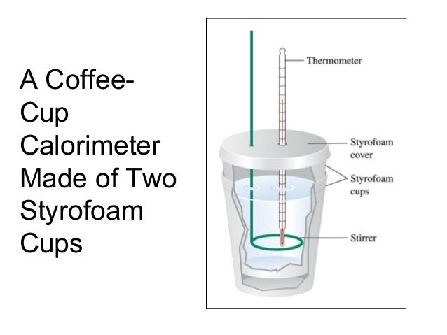a lab experiment on calorimetry Watch the video solution for the question: in a calorimetry experiment a student  determi.