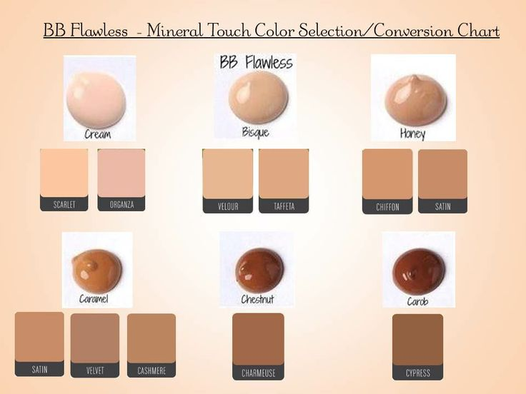 Color Comparisson/Selection Chart for the New Mineral Touch Pressed Powders and Creme Foundation!!! Get yours @  https://www.youniqueproducts.com/shannonmoen