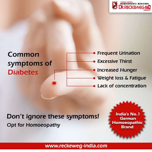 Dr Reckeweg R40 Diabetes Drops, Buy online and get upto 15% off in