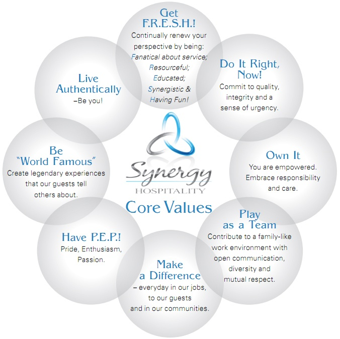 27 Best Images About Company Core Values On Pinterest
