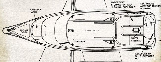 Line drawings | Tattoo Yachts