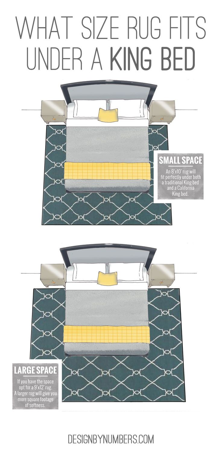 What size rug fits under a king bed for the home for Area rug sizes