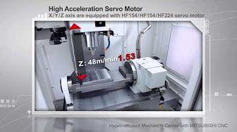 CNC Simulator Mitsubishi M70 milling - YouTube