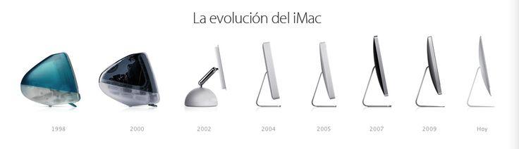 hu-mac evolution