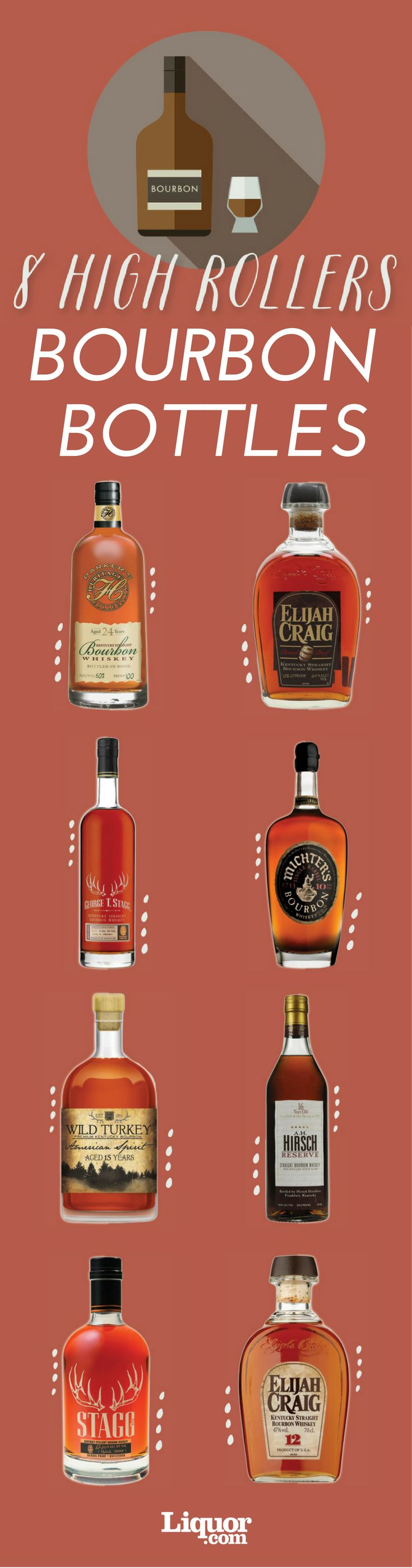 You know who knows best which bottles to buy for holiday gifting? The people who pour and sell drinks—that's who. For 2016, we asked dozens of top bartending and spirits industry professionals to tell us which #bourbon bottles they love and why.