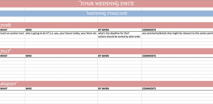 how to plan a wedding - the spread sheet