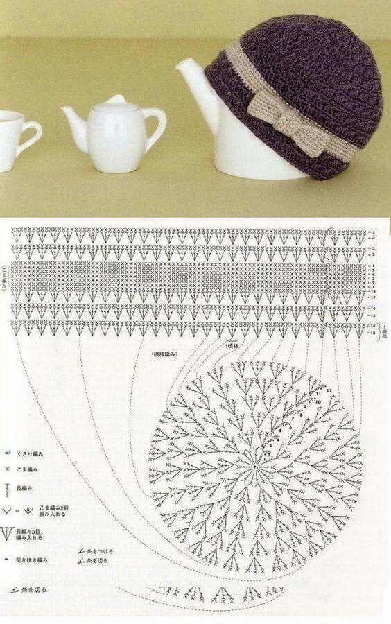 Mejores 84 imágenes de Moldes De Sombrero en Pinterest