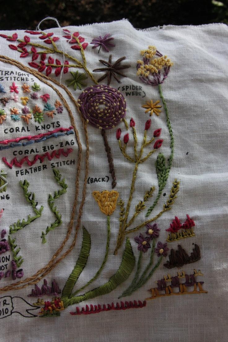Die besten 17 bilder zu flower patterns auf pinterest nhen embroidered flowers bankloansurffo Images