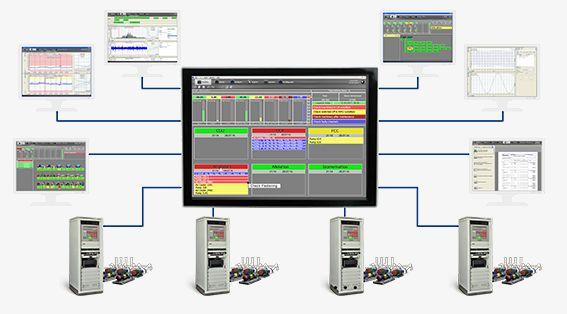 The COMPACS-NET plant diagnostic network