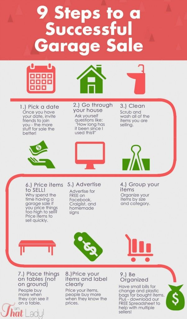 9 Steps to a successful garage sale