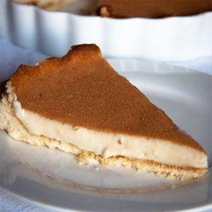 Top 5 milk tart recipes - oh how I miss this tasty, comforting melktert ....