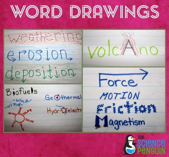 Science Vocabulary Drawings