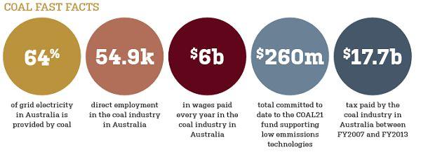 #ASX #Ausbiz #Australia www.kalkine.com.au/reports/whitehaven-coal-1.aspx
