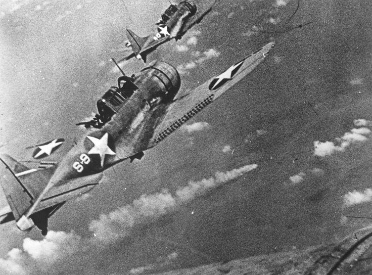 World War II: Battle of Midway and the Aleutian Campaign