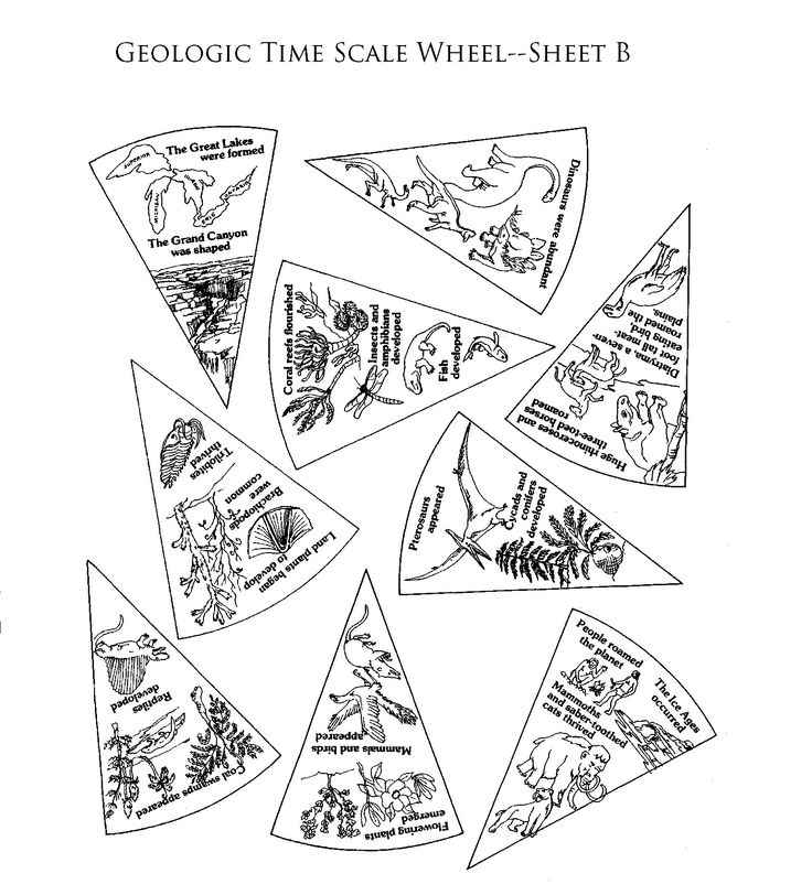 geologic time scale coloring pages - photo#33