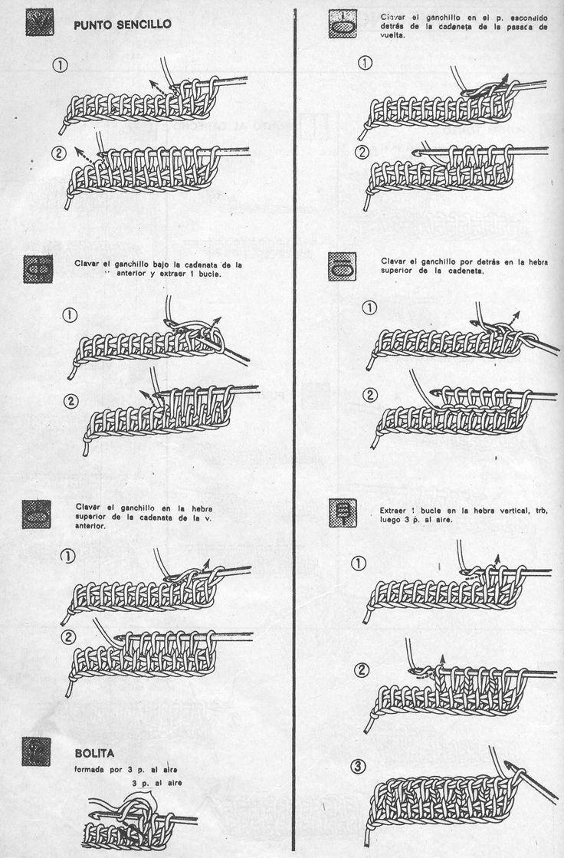 Puntos básicos tunecino 2 / Tunisian basic stitches 2