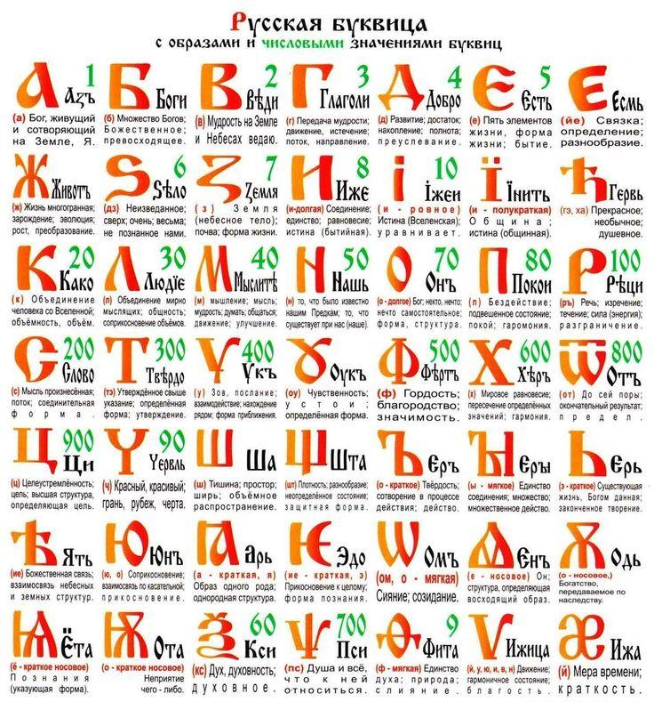алфавит печатный русский стрелки: 12 тыс изображений найдено в Яндекс.Картинках