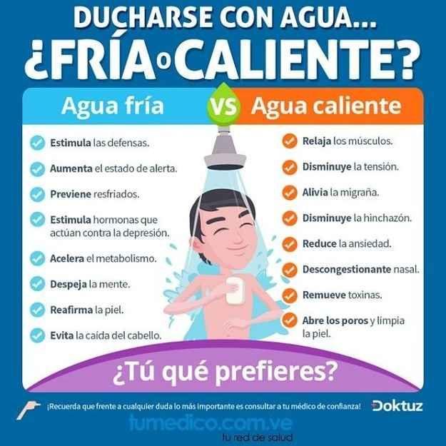 Bañarse con agua fría o caliente tiene diferentes beneficios.