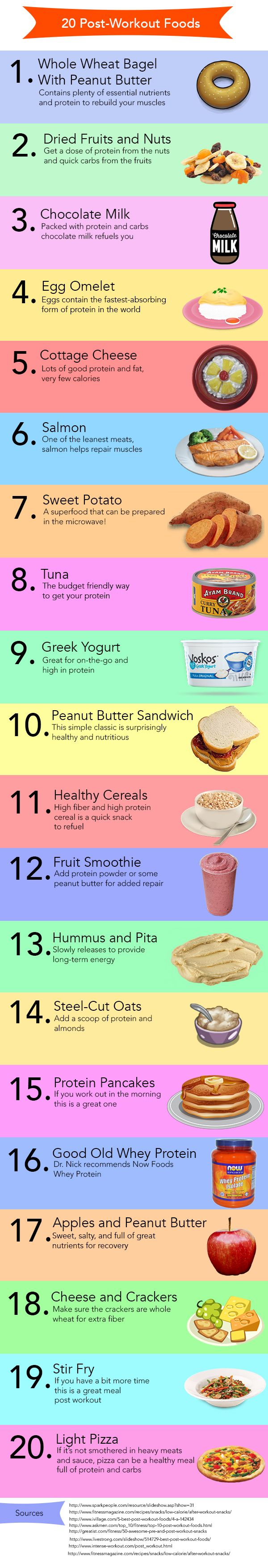 These are some of the best foods to eat after working out. ~ www.welfm.com/blog