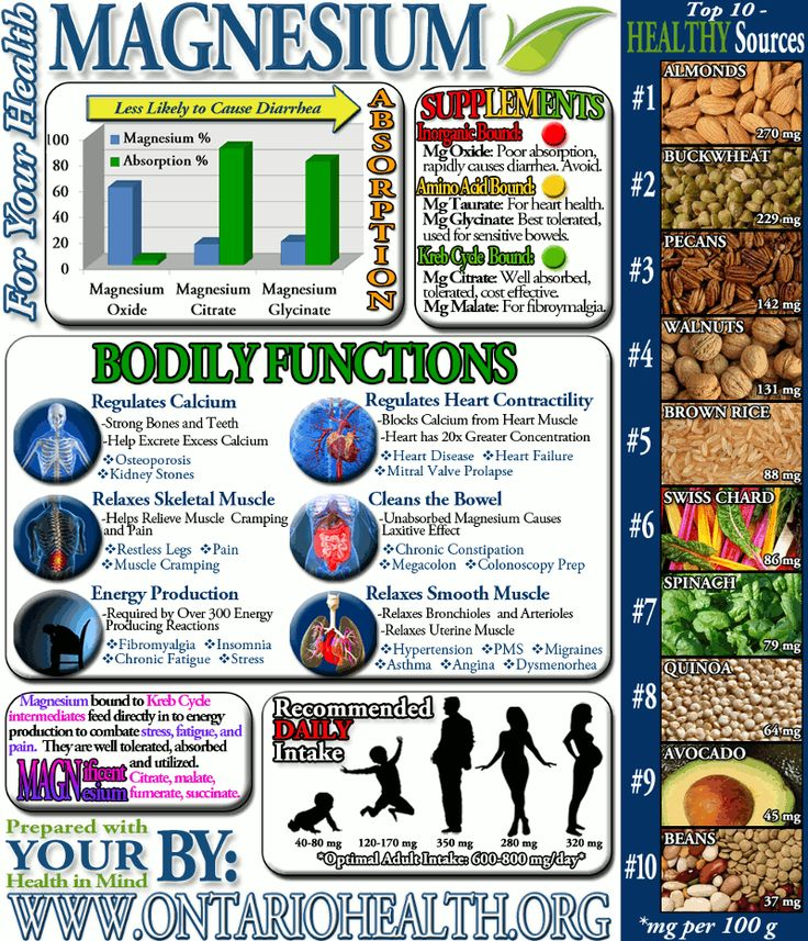 The Importance Of Magnesium.  Health Benefits Magnesium. Natural Health.