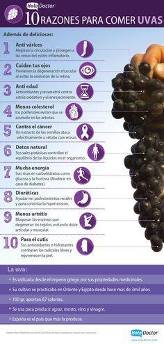 10 razones por las que deberías comer más uvas. #uvas #infografia #salud