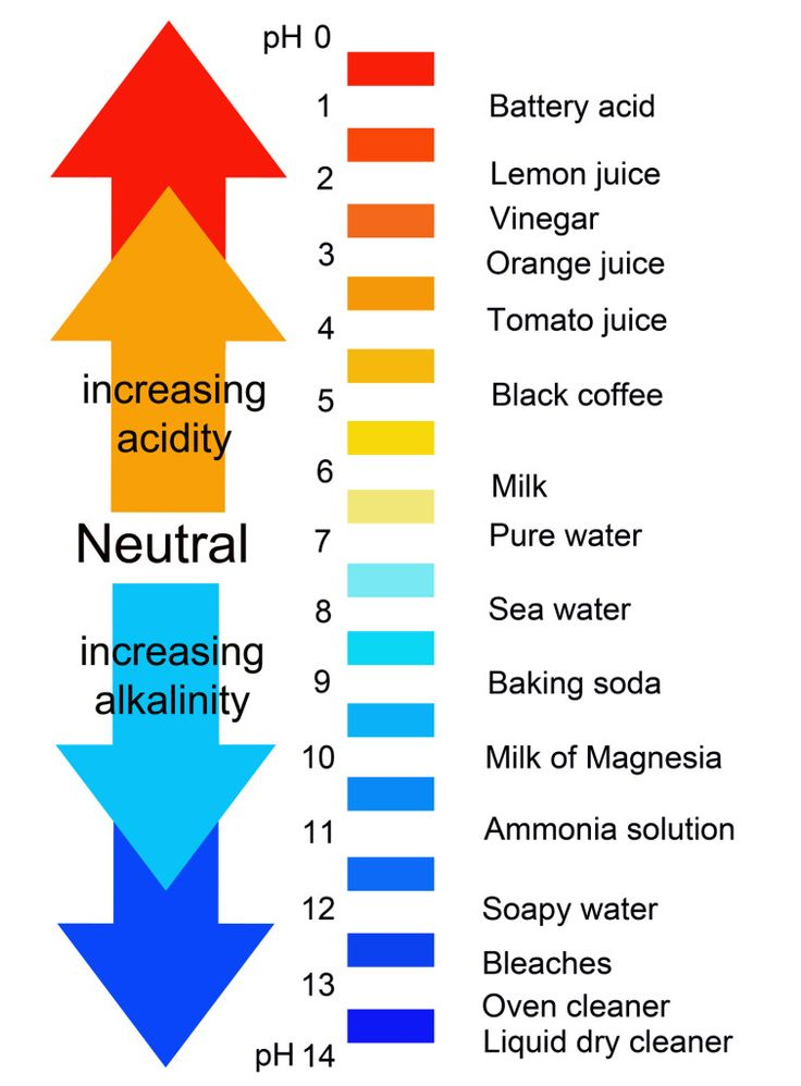 17 Best images about Physical Science Facts on Pinterest ...