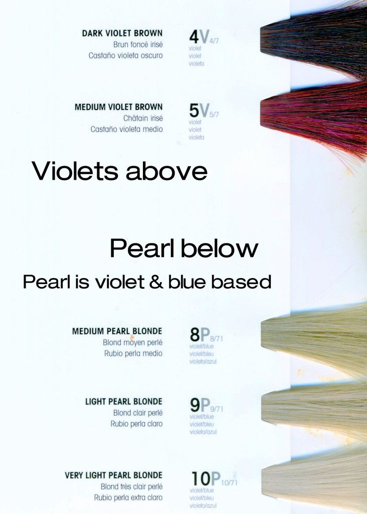 Lanza Color Chart Ibovnathandedecker
