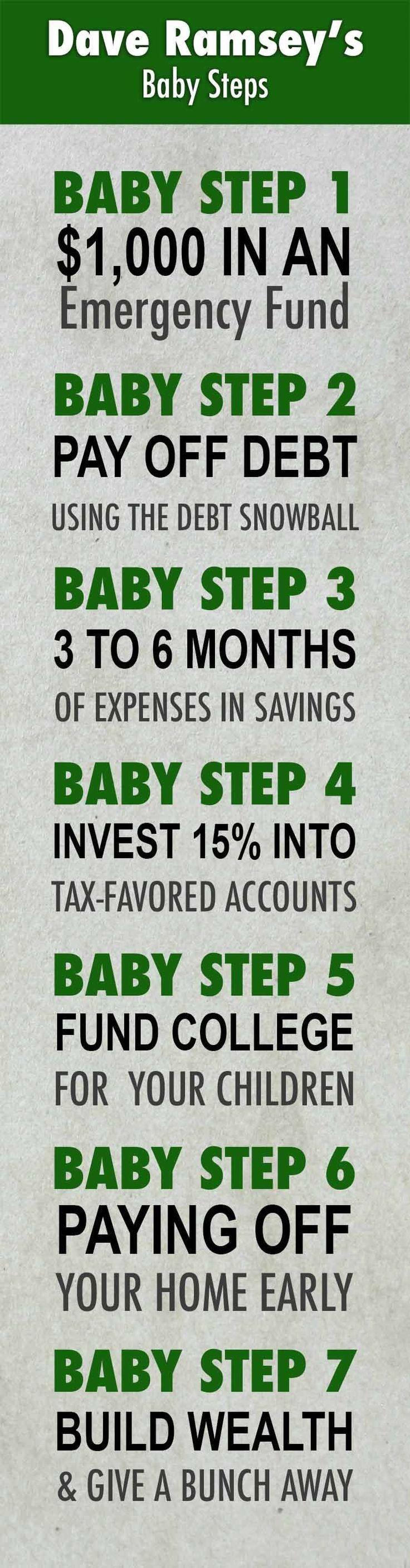 #ramseys #ramseys #steps #steps #what #dave