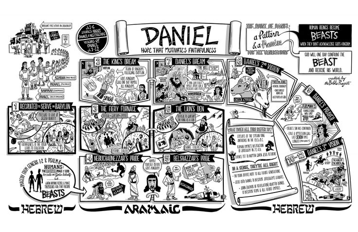 The Bible Project: The Book of Daniel Poster