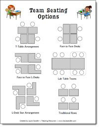 Cooperative Learning Seating options and information about how to set up cooperative learning teams