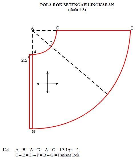 pola+rok+setengah+lingkaran.jpg (480×573)
