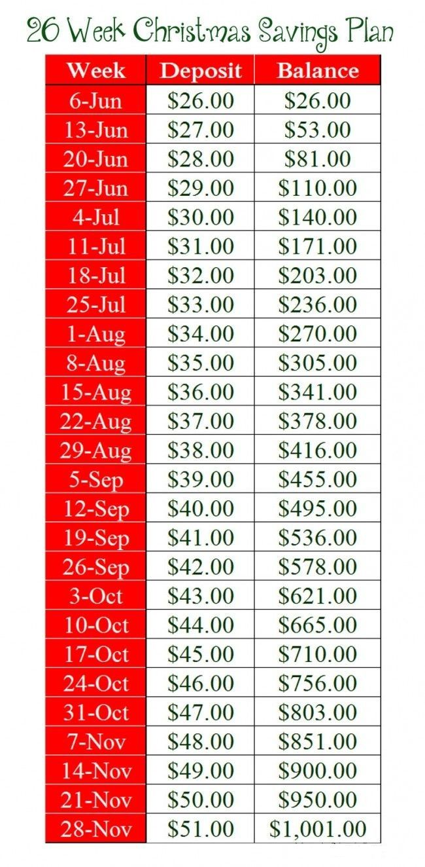 26 week christmas savings plan                                                                                                                                                                                 More