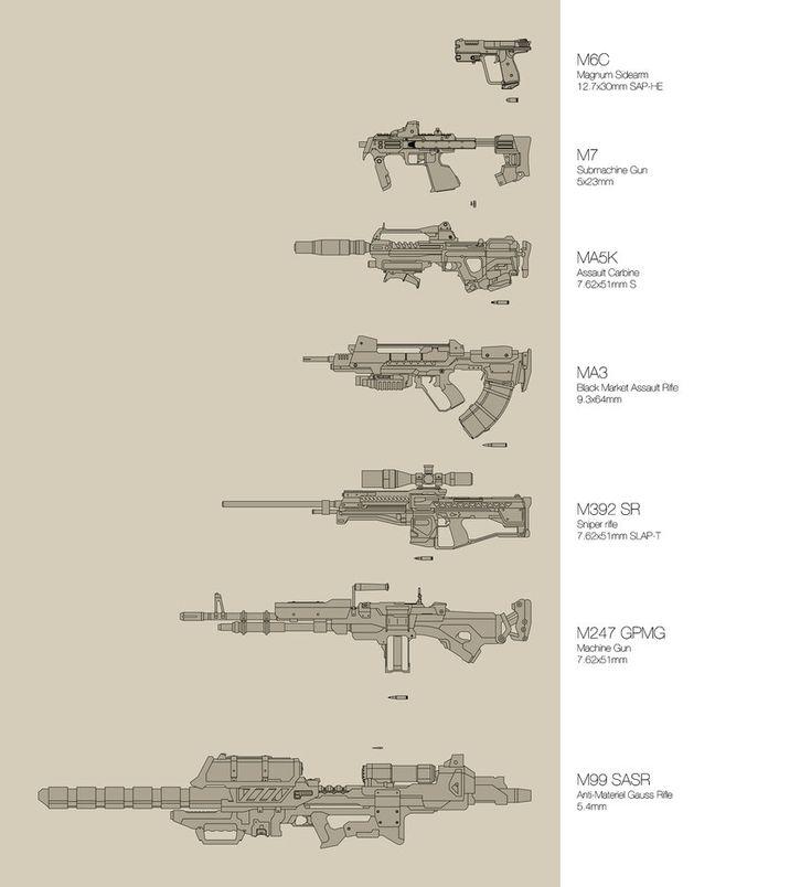 -Draft- Halo mod schematics by Diaboy