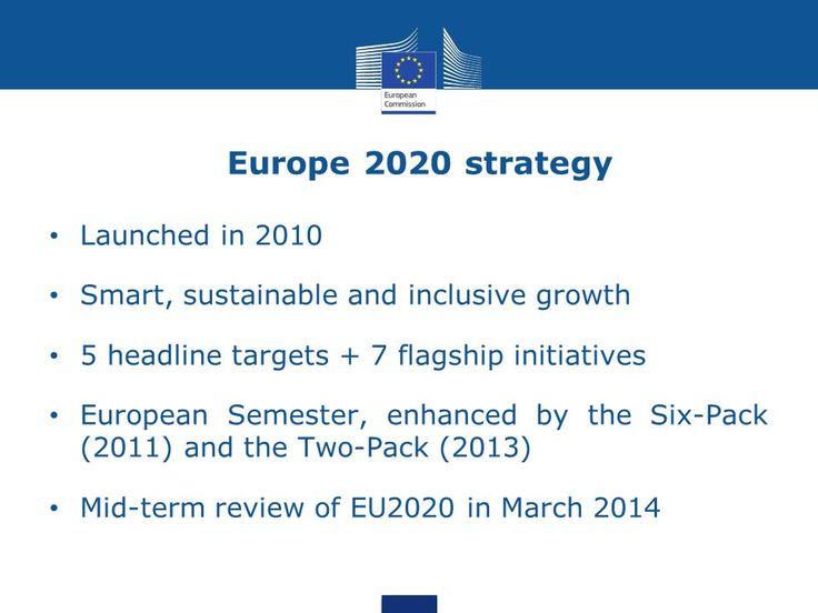 Eu Biodiversity Strategy Mid Term Review