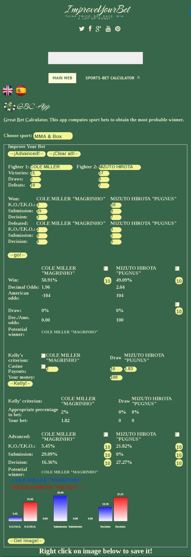 ufc-on-fox-22-forecast-and-predictions-cole-miller-vs-mizuto-hirota