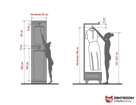 Что учесть при планировке гардероба, как хранить вещи компактно и бережно и где расположить систему хранения в малогабаритке  обустраиваем идеальный дом для ваших вещей...