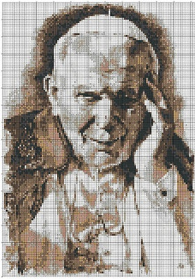 Papa Giovanni Paolo II - Karol Wojtyla