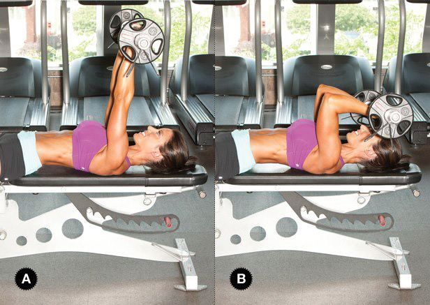 16 Best Images About Tricep Exercises On Pinterest