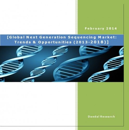 next generation sequencing ngs industry survey Next generation sequencing (ngs) industry research report analyzes downstream client survey, selling channels, industry development trend and proposals.