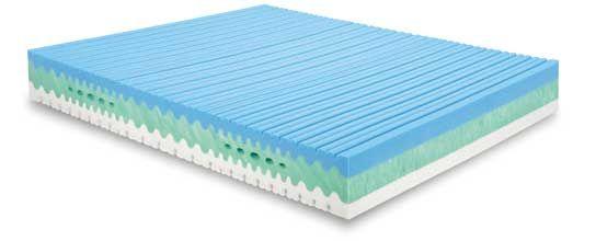 #Nutrice è un #materasso realizzato con un brevetto esclusivo #permaflex, il Memory Piuma, materiale estremamente #soffice e traspirante. Dispositivo Medico Sanitario