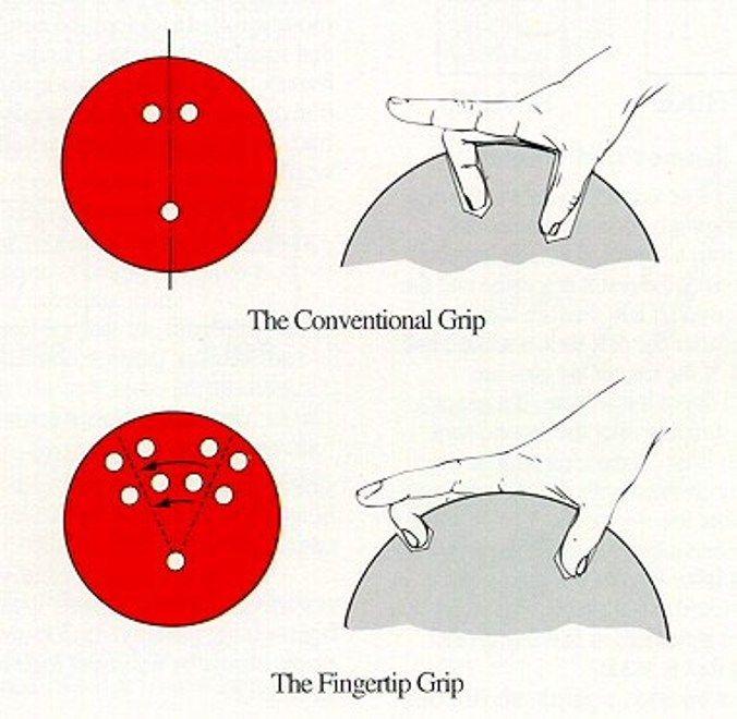 How Do I Make A Bowling Ball Curl Hook Activesg Bowling Bowling Tips Bowling Ball